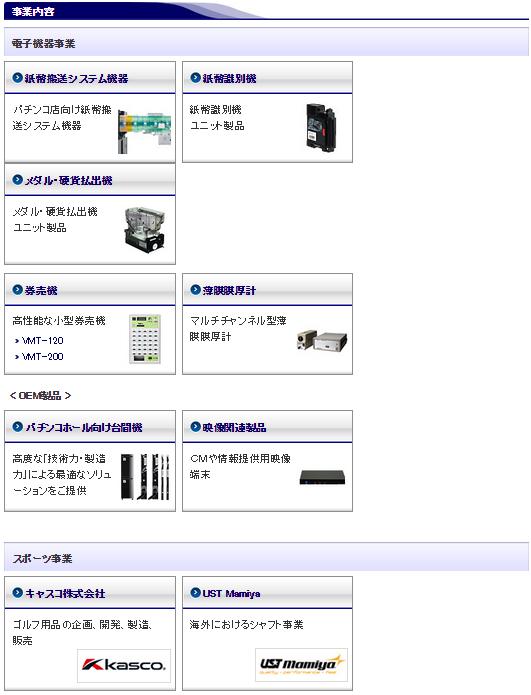 7991 - マミヤ・オーピー(株)  はパチンコなどからGIS機器で自動化事業にも