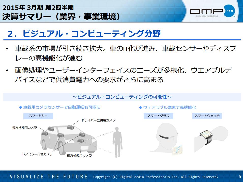 3652 ディジタルメディアプロフェッショナル(DMP)のIPコアビジネス、提携、空売り