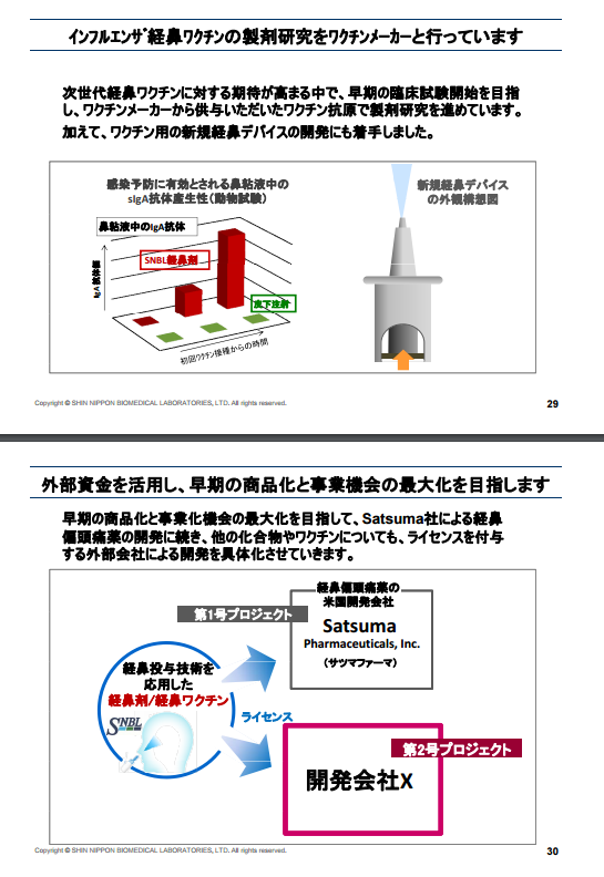 2395 新日本科学、経鼻投与・投資先の核酸治療薬、2016年芽吹く