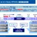 4585 UMNファーマは岐阜工場稼働、インフルエンザワクチン原薬製造で製薬会社へ